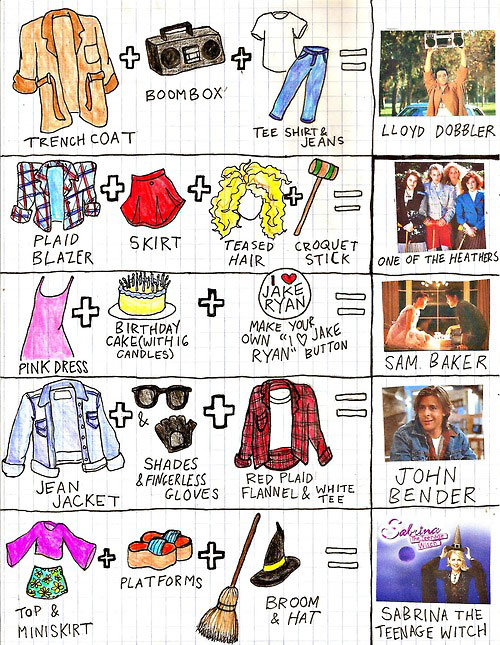 Quick Last Minute Halloween Costumes Guide