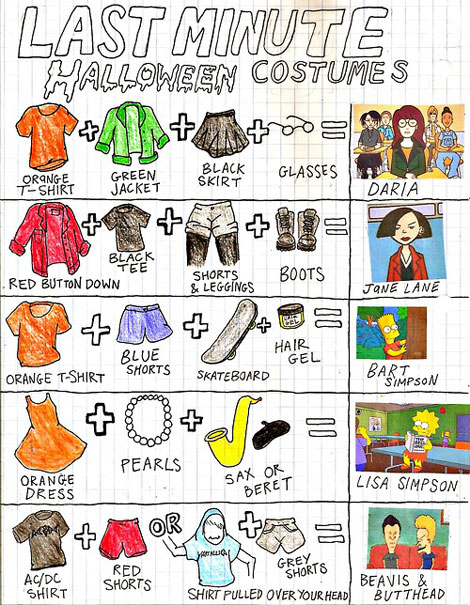 Quick last minute Halloween costume guide