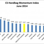 bags brands situation Summer 2014