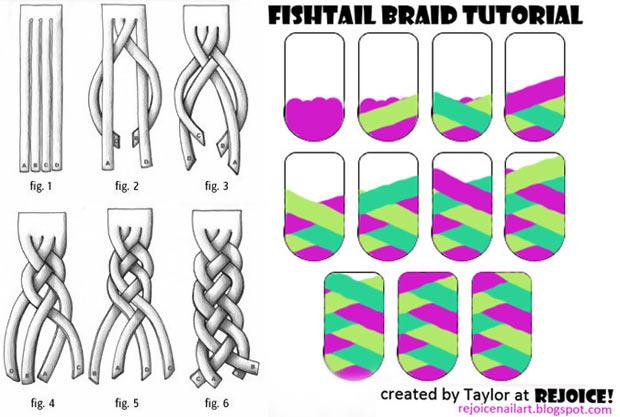 Fishtail braid easy tutorial