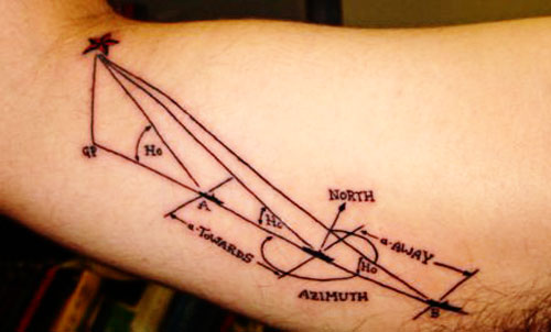 Geek Ink Sky Map Tattoo Stylefrizz Photo Gallery
