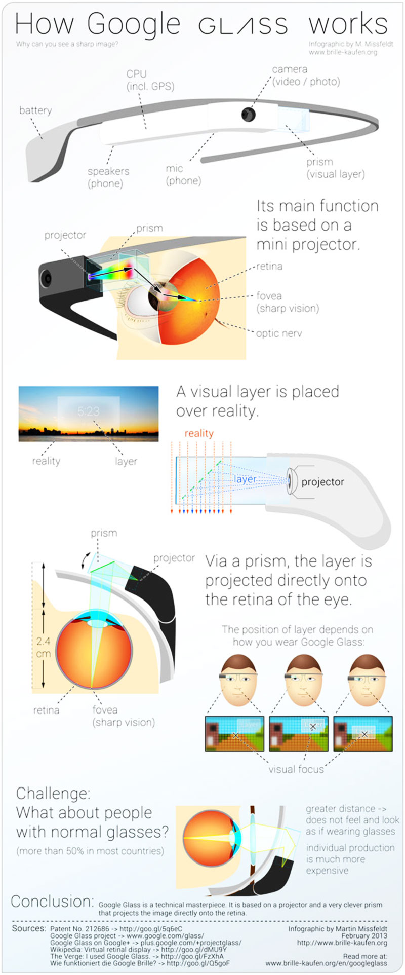 Google Glass how it works