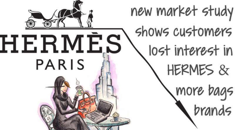 The New It Bag: Revolutionary Study Shows Hermes Is Out, CK Is In!