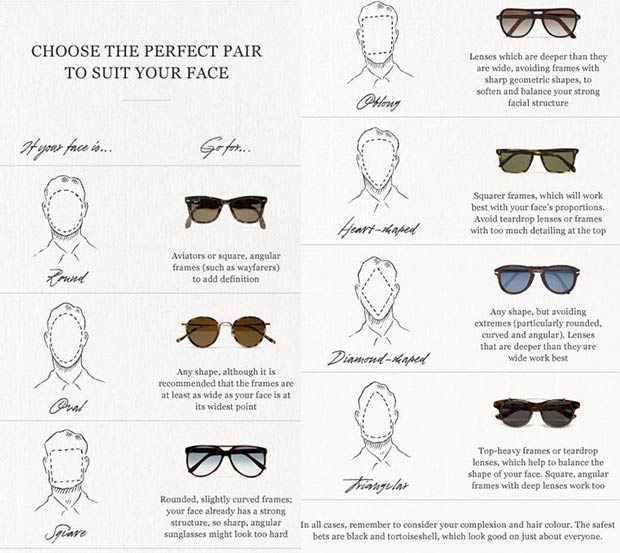 Types Of Sunglasses Names  7 essential style rules for men infographics stylefrizz