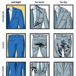 How to recognize a good fitting suit part1