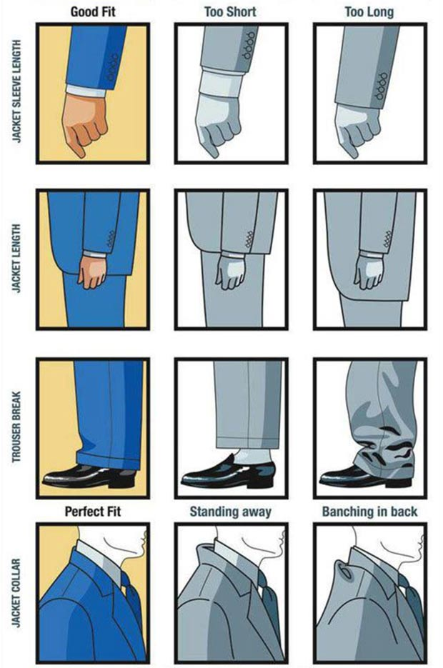 How to recognize a good fitting suit part2