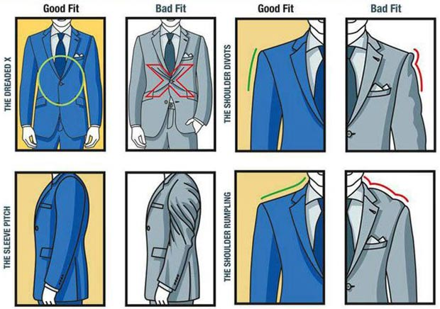 How to recognize a good fitting suit part3
