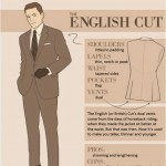 How to recognize different types of men suits