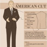 How to recognize different types of men suits American