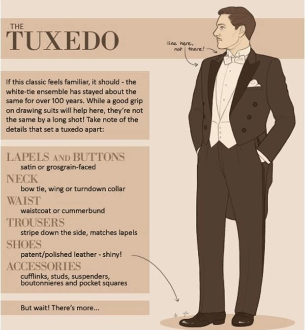 How to recognize different types of men suits tuxedo