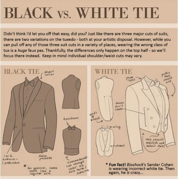 how to recognize different types of tuxedo