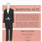How where when wear men formal white tie suit