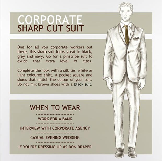 How where when wear men suits