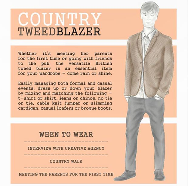 How where when wear men tweed blazer