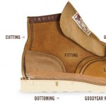 inside redwing boots