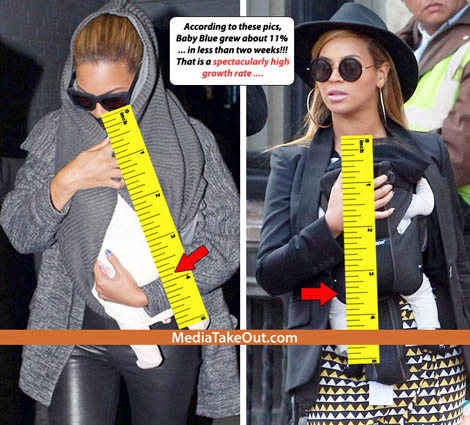 is Beyonce having a fake baby
