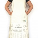 Kitchen measurements apron