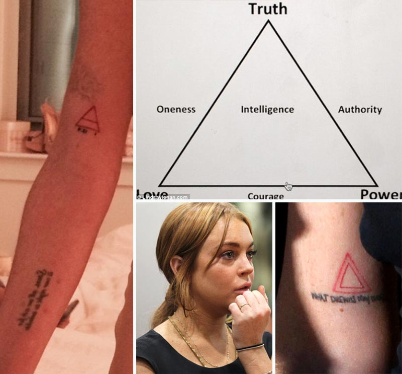 Lindsay Lohan triangle tattoos