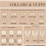 men s wardrobe different collars cuffs