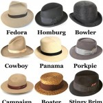 Men s wardrobe different hats