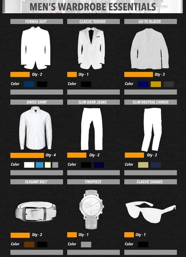 Men s wardrobe essentials cheatsheet part1