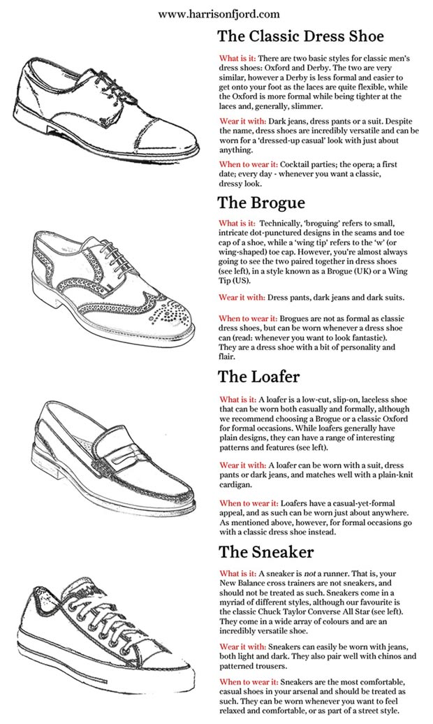 Men s wardrobe how to choose shoes