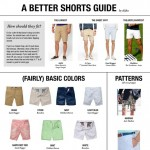 Men s wardrobe how to choose the right shorts