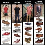 Men s wardrobe how to match different shoes