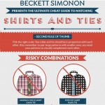 Men s wardrobe how to mix shirts and ties tips