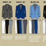 Men s wardrobe how to mix tops bottoms