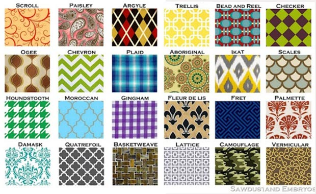 names of fabric prints