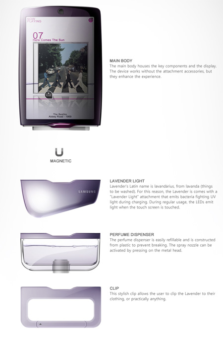 Samsung Presents The Perfumed Lavender Mobile Phone