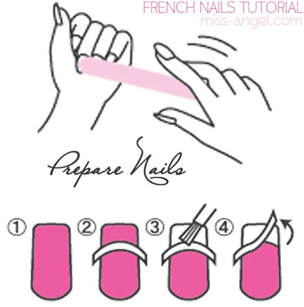 Top 3 Spring Summer Nails From The Spring Summer 2014 Fashion Week {Tutorials}