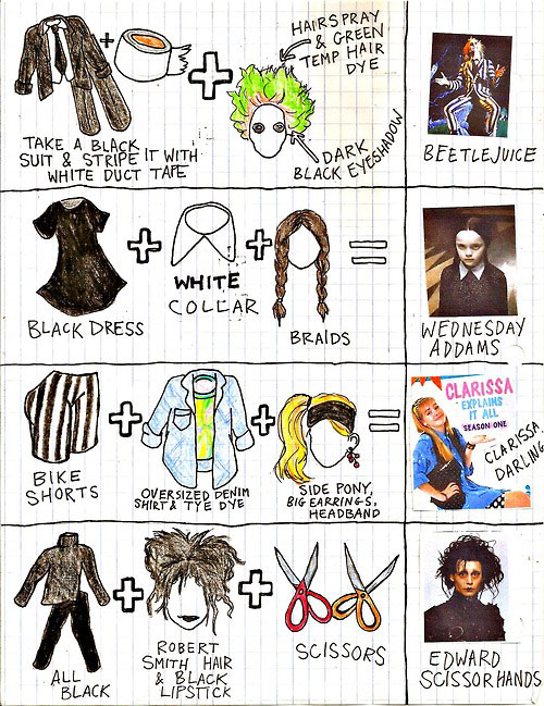 useful Halloween costumes guide