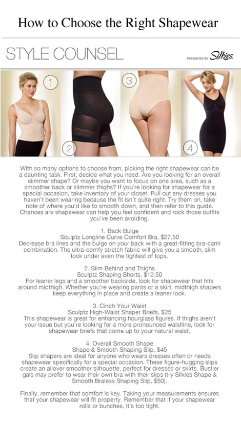 How Do You… Shapewear?