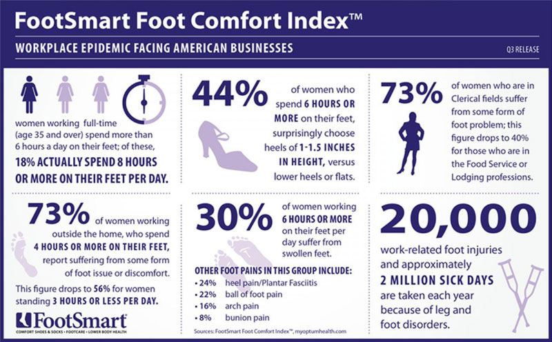 women and their shoes facts infographic